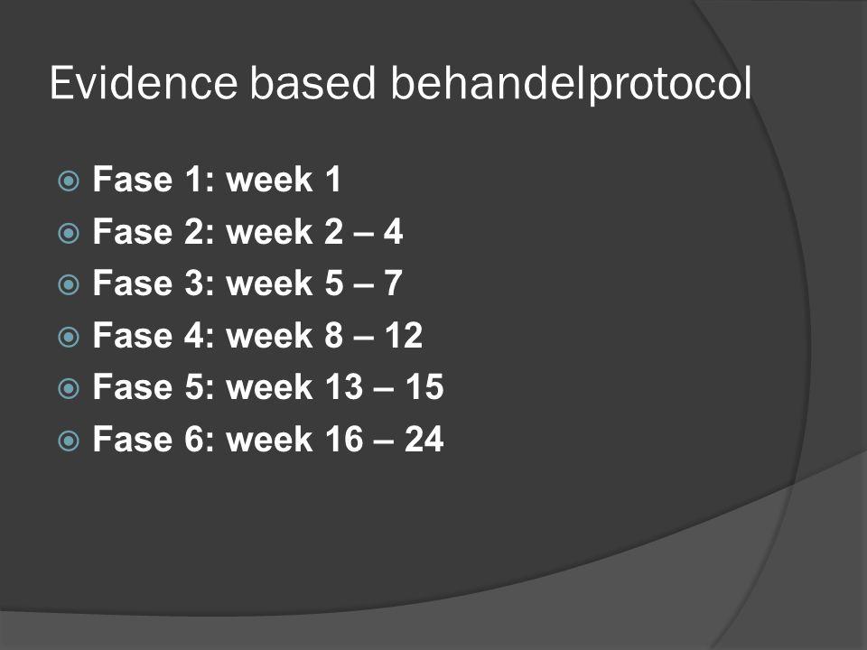 Evidence based behandelprotocol  Fase 1:week 1  Fase 2:week 2 – 4  Fase 3:week 5 – 7  Fase 4:week 8 – 12  Fase 5:week 13 – 15  Fase 6:week 16 –
