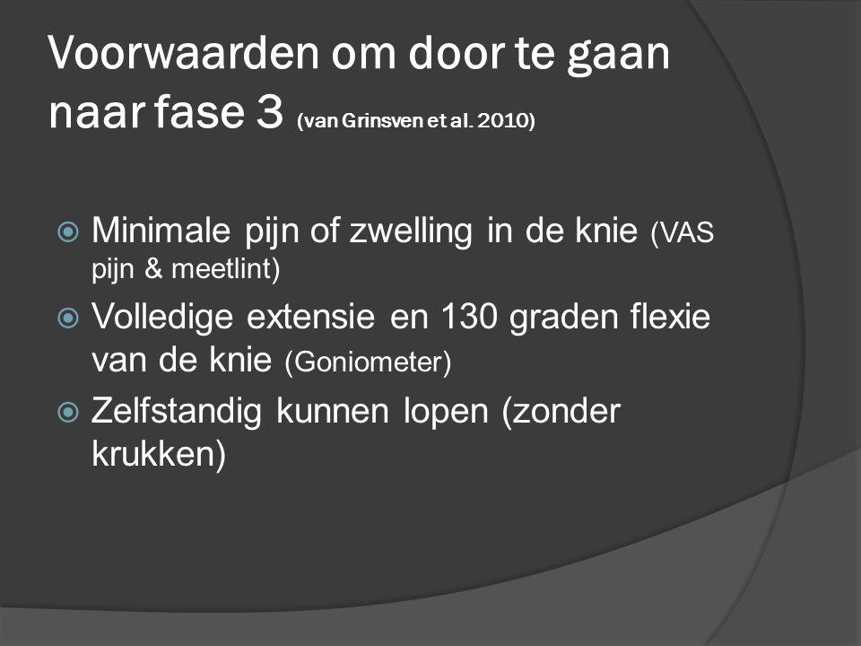 Voorwaarden om door te gaan naar fase 3 (van Grinsven et al. 2010)  Minimale pijn of zwelling in de knie (VAS pijn & meetlint)  Volledige extensie e