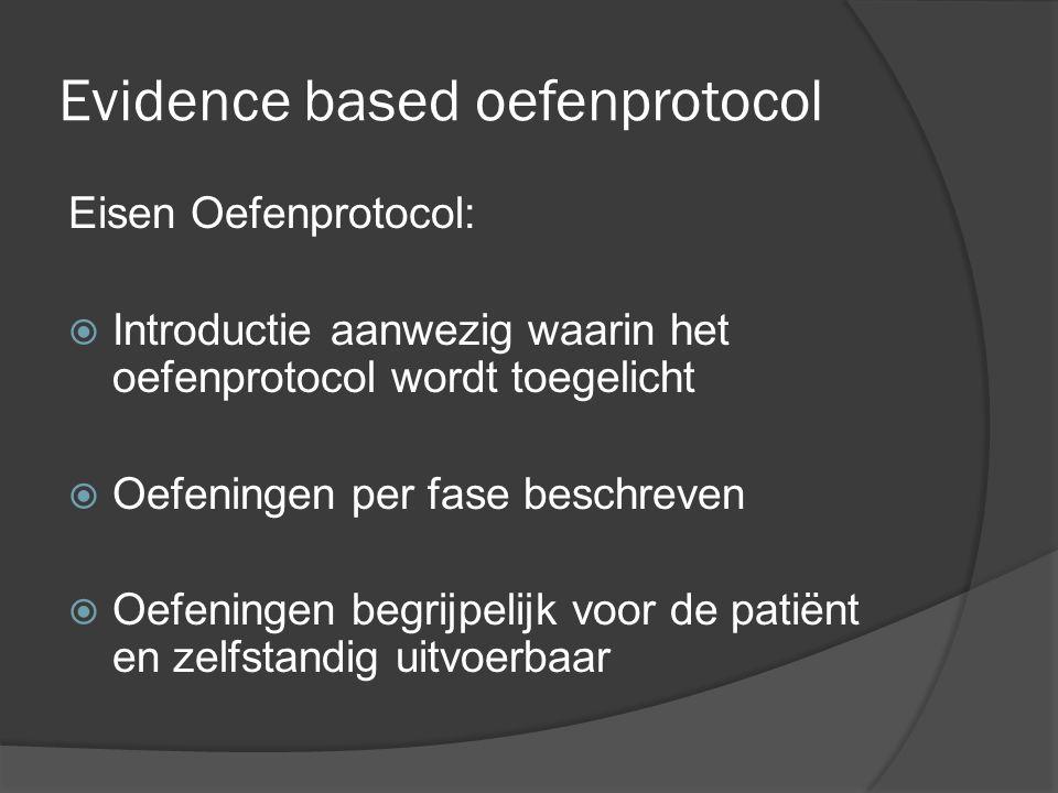 Evidence based oefenprotocol Eisen Oefenprotocol:  Introductie aanwezig waarin het oefenprotocol wordt toegelicht  Oefeningen per fase beschreven  Oefeningen begrijpelijk voor de patiënt en zelfstandig uitvoerbaar
