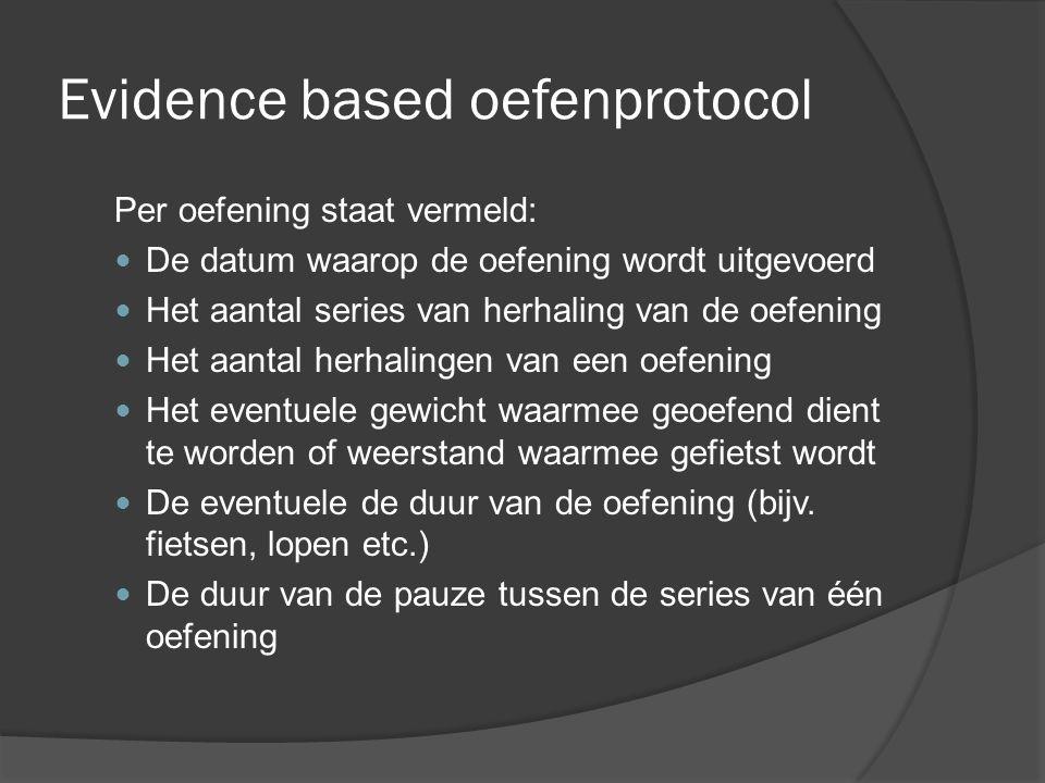 Evidence based oefenprotocol Per oefening staat vermeld: De datum waarop de oefening wordt uitgevoerd Het aantal series van herhaling van de oefening