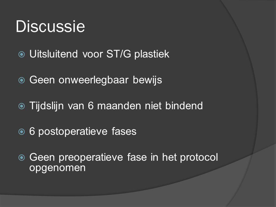Discussie  Uitsluitend voor ST/G plastiek  Geen onweerlegbaar bewijs  Tijdslijn van 6 maanden niet bindend  6 postoperatieve fases  Geen preoperatieve fase in het protocol opgenomen