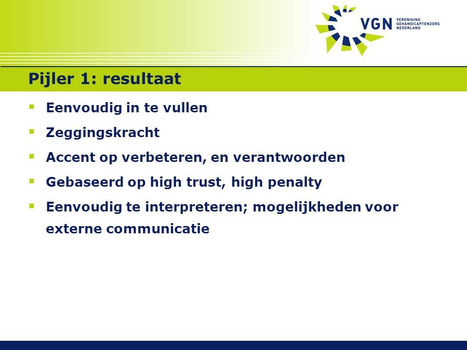 Pijler 1: resultaat  Eenvoudig in te vullen  Zeggingskracht  Accent op verbeteren, en verantwoorden  Gebaseerd op high trust, high penalty  Eenvo