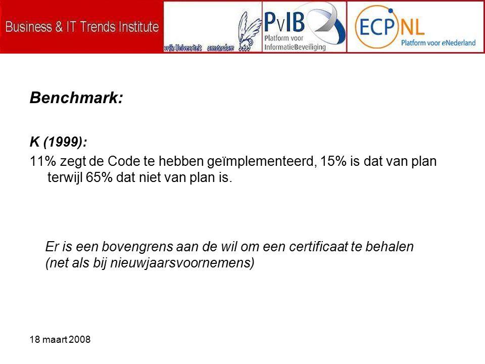 18 maart 2008 Benchmark: K (1999): 11% zegt de Code te hebben geïmplementeerd, 15% is dat van plan terwijl 65% dat niet van plan is.