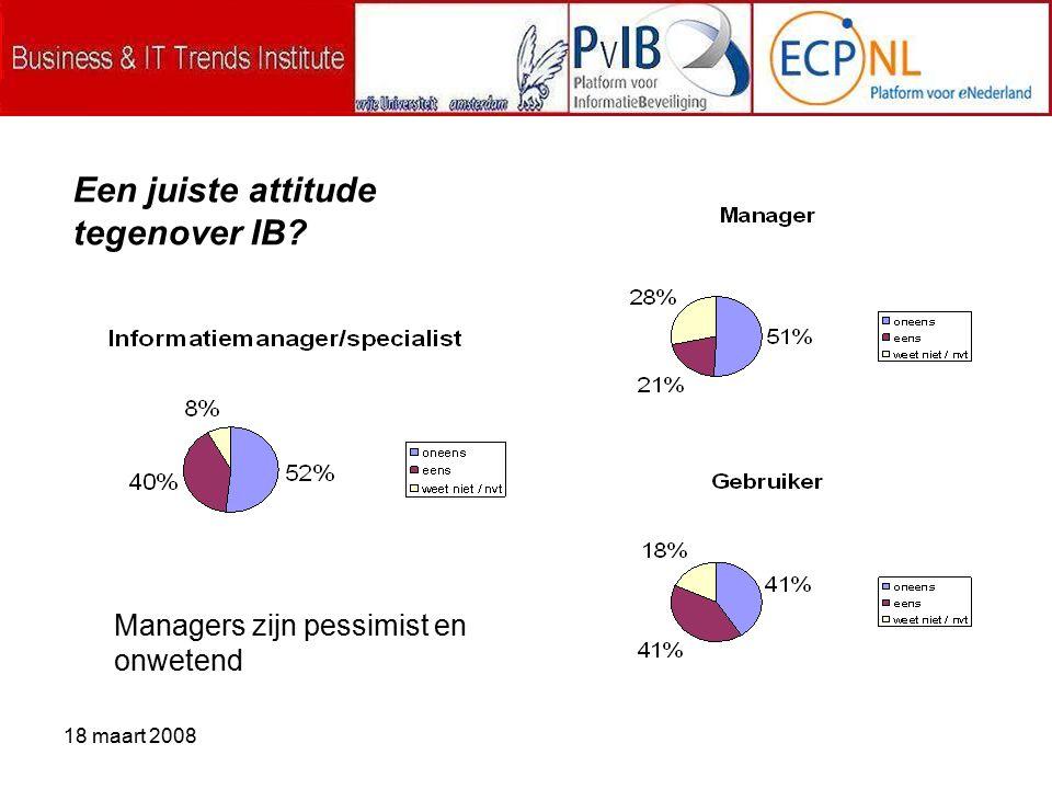 18 maart 2008 Een juiste attitude tegenover IB? Managers zijn pessimist en onwetend