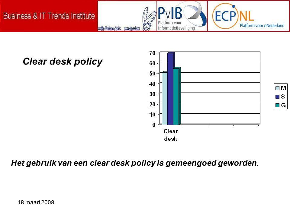 18 maart 2008 Het gebruik van een clear desk policy is gemeengoed geworden. Clear desk policy