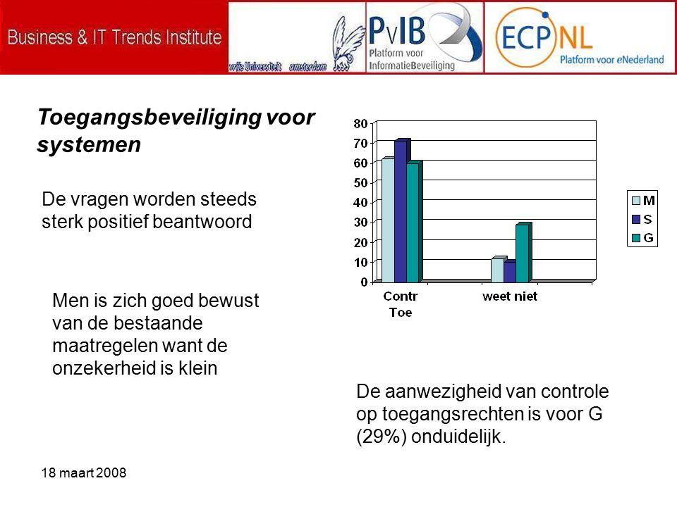 18 maart 2008 Toegangsbeveiliging voor systemen De aanwezigheid van controle op toegangsrechten is voor G (29%) onduidelijk.