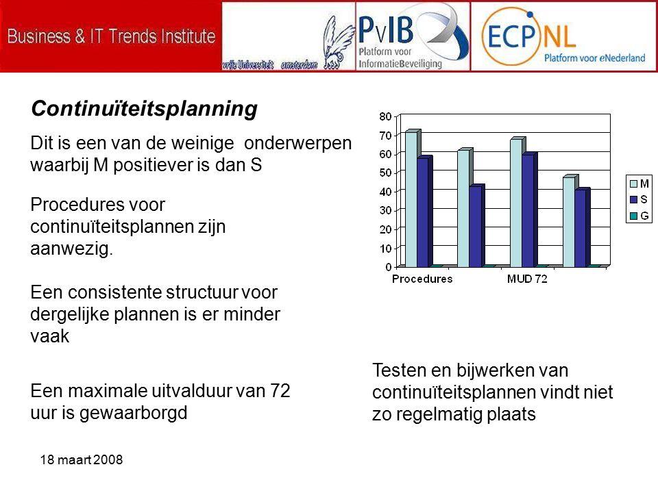 18 maart 2008 Continuïteitsplanning Dit is een van de weinige onderwerpen waarbij M positiever is dan S Testen en bijwerken van continuïteitsplannen vindt niet zo regelmatig plaats Procedures voor continuïteitsplannen zijn aanwezig.