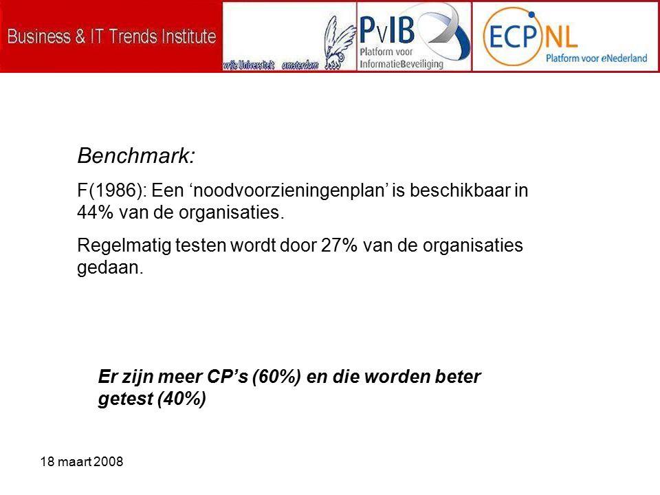 18 maart 2008 Benchmark: F(1986): Een 'noodvoorzieningenplan' is beschikbaar in 44% van de organisaties.