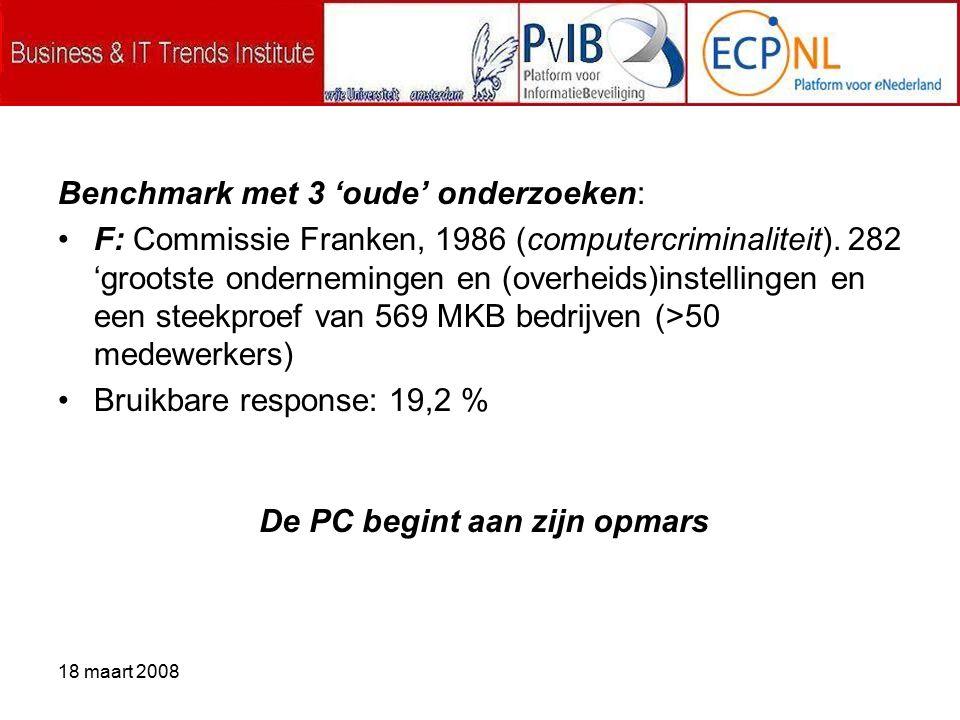 18 maart 2008 Benchmark: F (1986): invoering van maatregelen tegen fysieke dreigingen op computercentra in 23% tot 42% van de organisaties S (1993/4): meldt percentages tussen 50% en 90% voor maatregelen die door deelnemende organisaties zijn getroffen tegen dreigingen op het fysieke vlak.