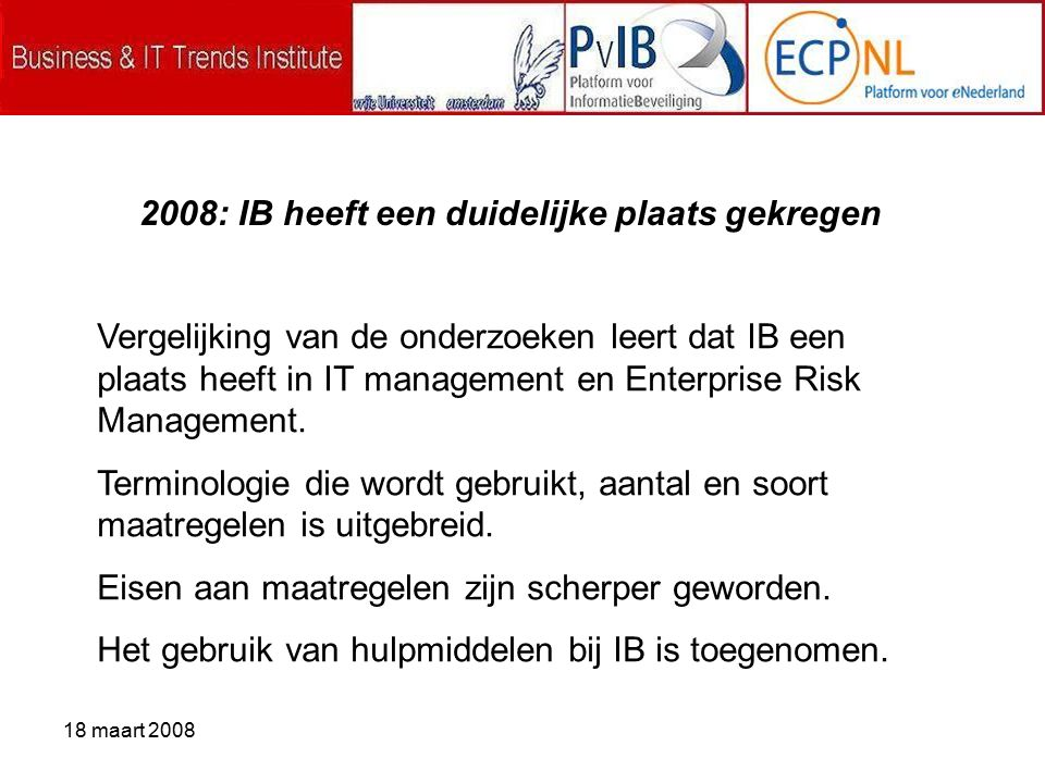 18 maart 2008 2008: IB heeft een duidelijke plaats gekregen Vergelijking van de onderzoeken leert dat IB een plaats heeft in IT management en Enterprise Risk Management.