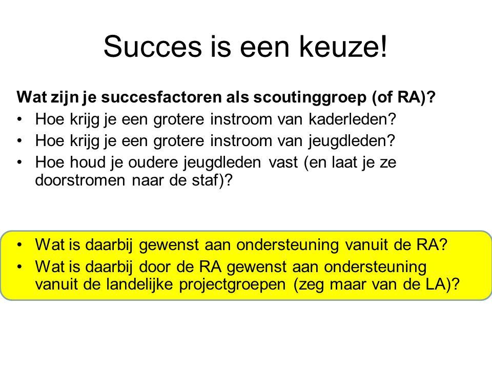Succes is een keuze. Wat zijn je succesfactoren als scoutinggroep (of RA).