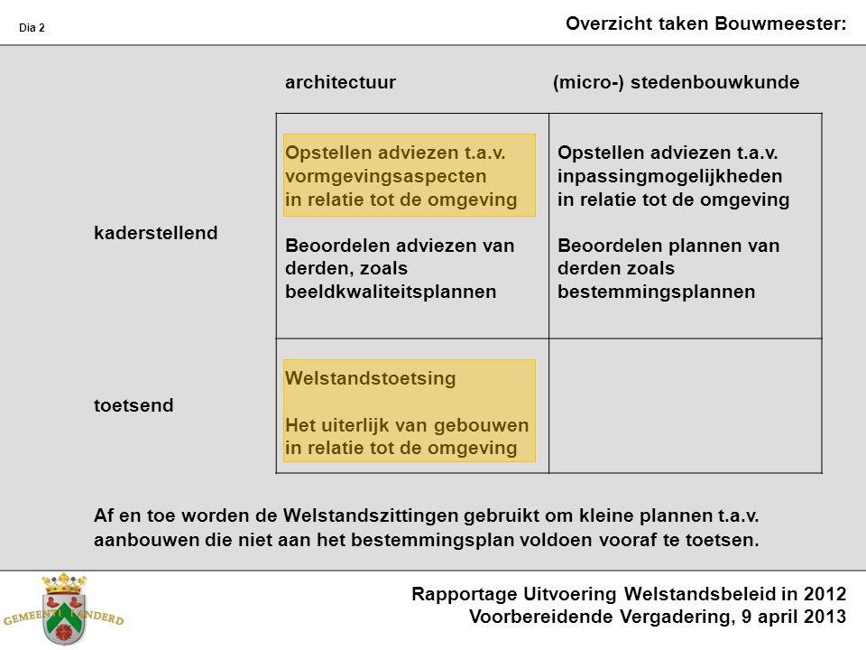 Rapportage Uitvoering Welstandsbeleid in 2012 Voorbereidende Vergadering, 9 april 2013 Dia 2 Opstellen adviezen t.a.v. vormgevingsaspecten in relatie
