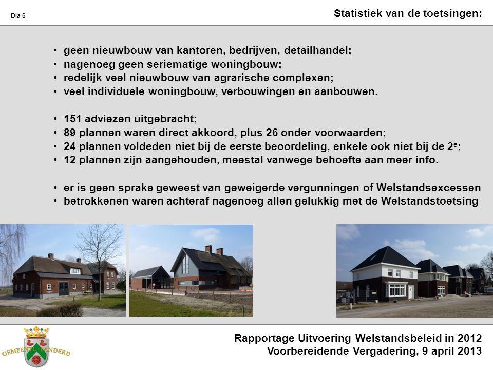 Rapportage Uitvoering Welstandsbeleid in 2012 Voorbereidende Vergadering, 9 april 2013 Dia 6 geen nieuwbouw van kantoren, bedrijven, detailhandel; nag