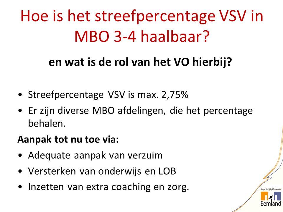 Hoe is het streefpercentage VSV in MBO 3-4 haalbaar? en wat is de rol van het VO hierbij? Streefpercentage VSV is max. 2,75% Er zijn diverse MBO afdel