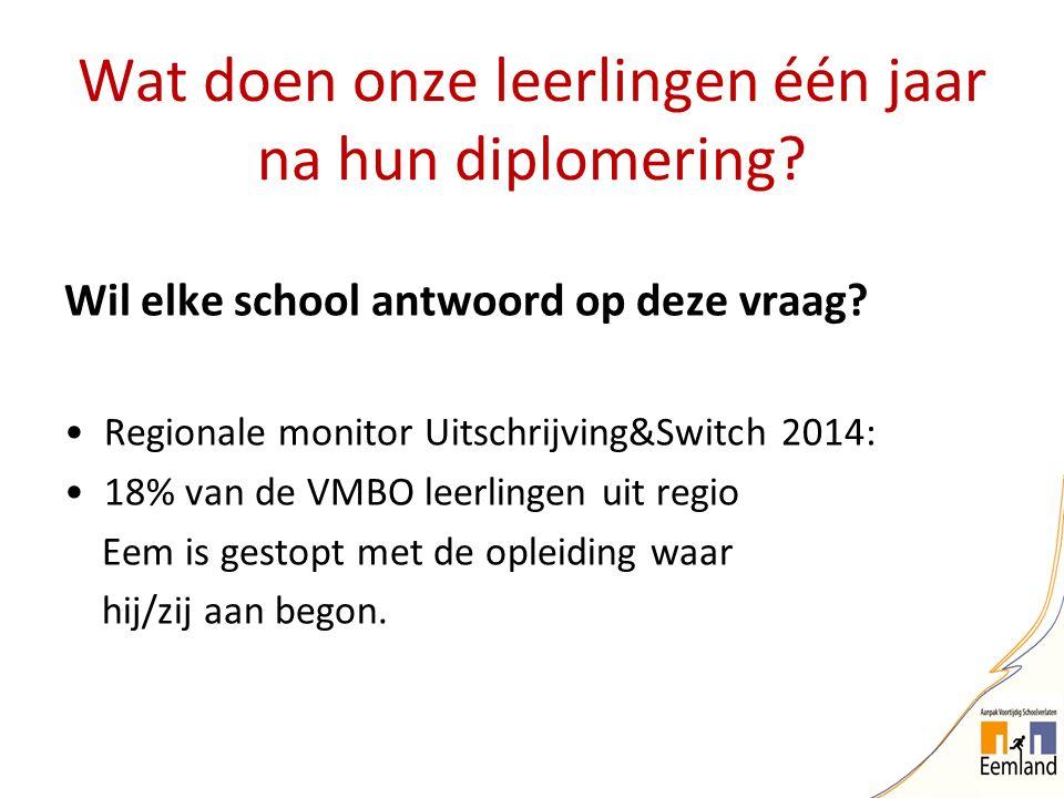 Wat doen onze leerlingen één jaar na hun diplomering? Wil elke school antwoord op deze vraag? Regionale monitor Uitschrijving&Switch 2014: 18% van de