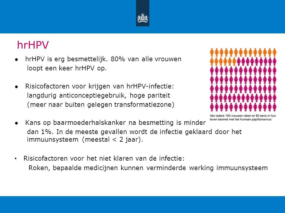 hrHPV ●hrHPV is erg besmettelijk. 80% van alle vrouwen loopt een keer hrHPV op. ●Risicofactoren voor krijgen van hrHPV-infectie: langdurig anticoncept