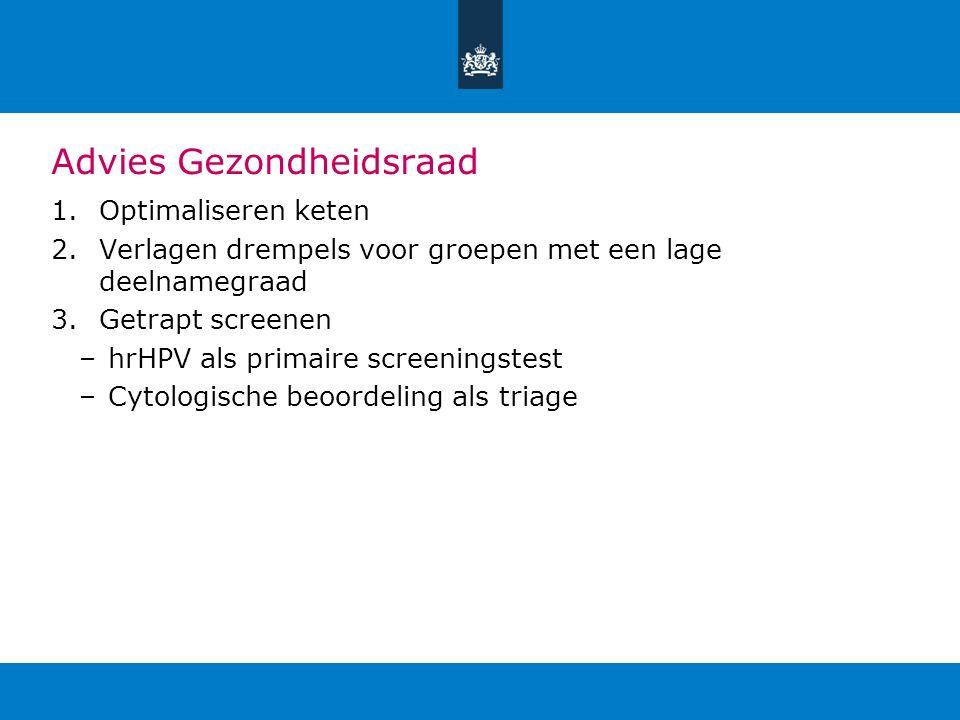 Advies Gezondheidsraad 1.Optimaliseren keten 2.Verlagen drempels voor groepen met een lage deelnamegraad 3.Getrapt screenen –hrHPV als primaire screen