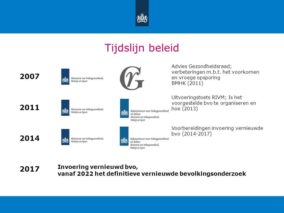 Tijdslijn beleid 2007 Advies Gezondheidsraad; verbeteringen m.b.t. het voorkomen en vroege opsporing BMHK (2011) 2011 Uitvoeringstoets RIVM; Is het vo