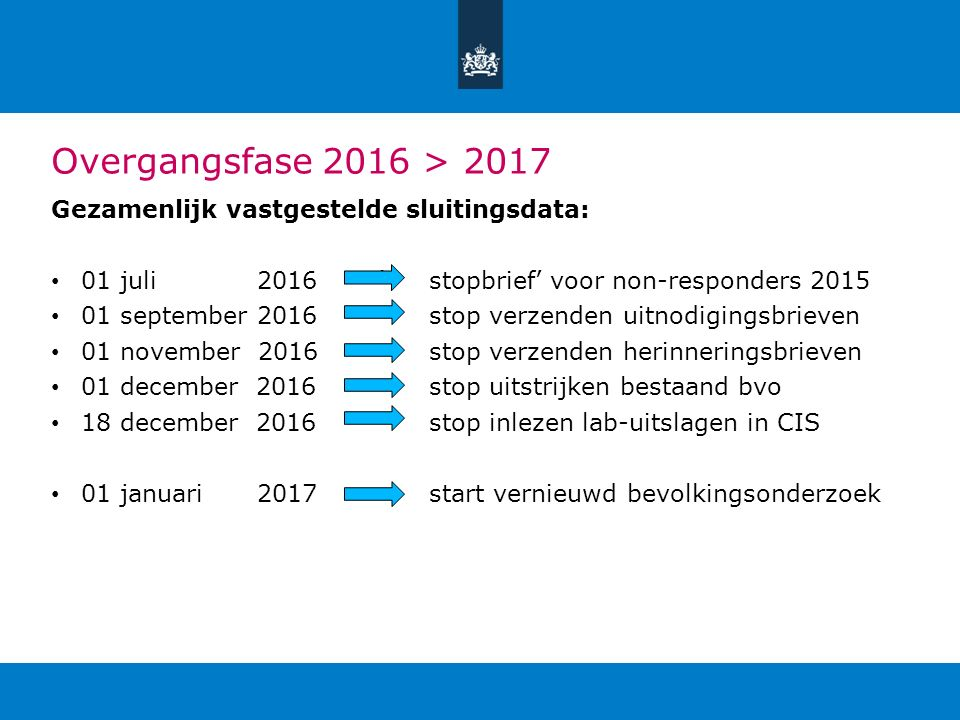 Overgangsfase 2016 > 2017 Gezamenlijk vastgestelde sluitingsdata: 01 juli 2016'stopbrief' voor non-responders 2015 01 september 2016 stop verzenden ui