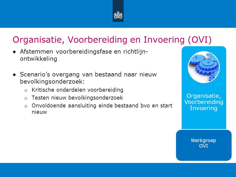 Organisatie, Voorbereiding en Invoering (OVI) ●Afstemmen voorbereidingsfase en richtlijn- ontwikkeling ●Scenario's overgang van bestaand naar nieuw be