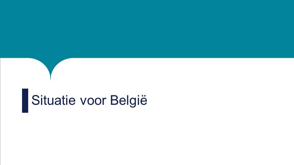 Situatie voor België