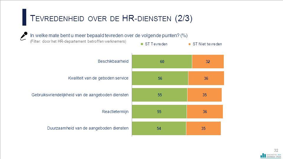 T EVREDENHEID OVER DE HR- DIENSTEN (2/3) 32 In welke mate bent u meer bepaald tevreden over de volgende punten.