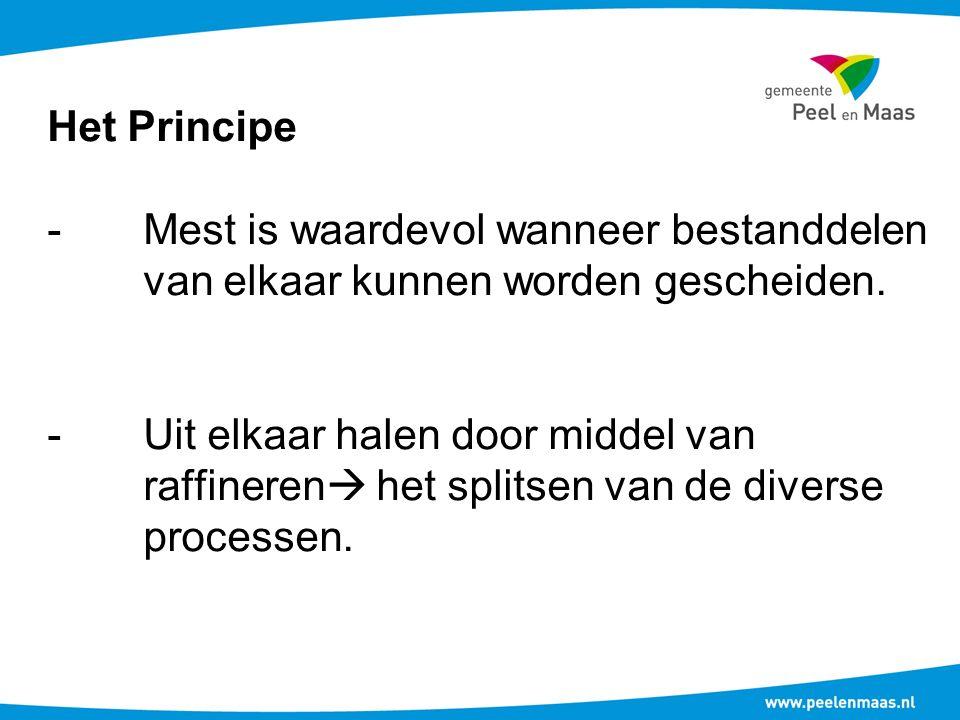 Het Principe -Mest is waardevol wanneer bestanddelen van elkaar kunnen worden gescheiden.