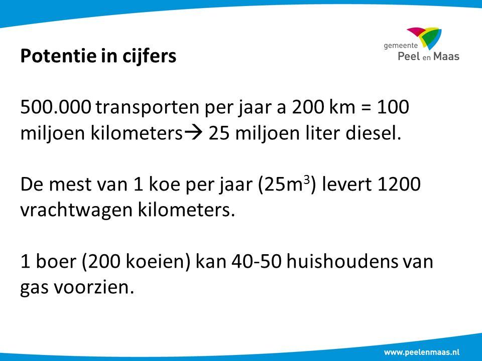 Potentie in cijfers 500.000 transporten per jaar a 200 km = 100 miljoen kilometers  25 miljoen liter diesel. De mest van 1 koe per jaar (25m 3 ) leve