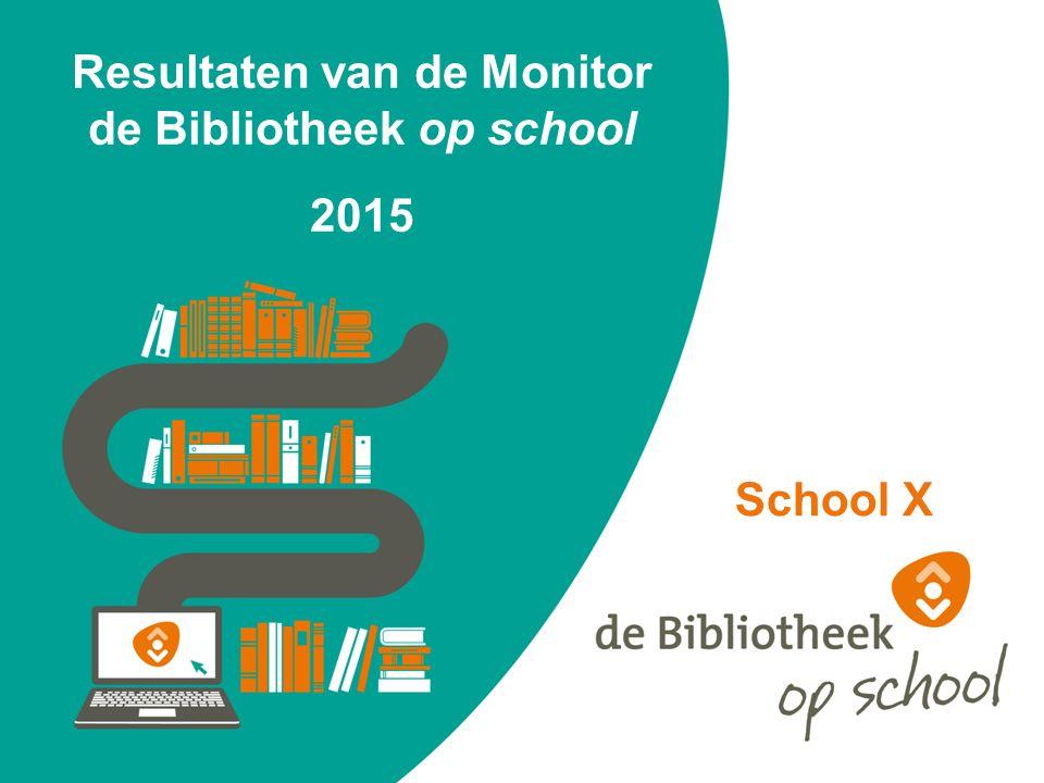 Resultaten van de Monitor de Bibliotheek op school 2015 School X