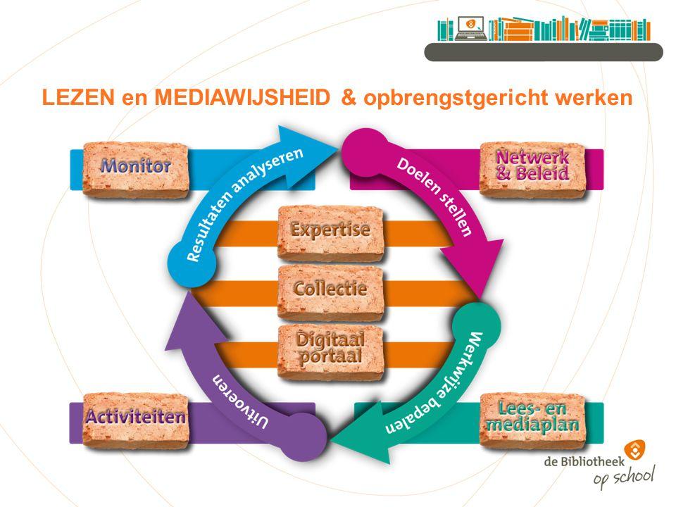 LEZEN en MEDIAWIJSHEID & opbrengstgericht werken