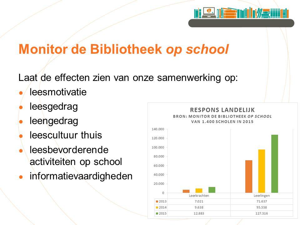 Monitor de Bibliotheek op school Laat de effecten zien van onze samenwerking op: ● leesmotivatie ● leesgedrag ● leengedrag ● leescultuur thuis ● leesbevorderende activiteiten op school ● informatievaardigheden