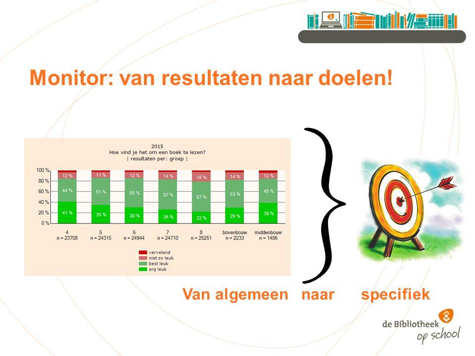 Monitor: van resultaten naar doelen! Van algemeen naar specifiek
