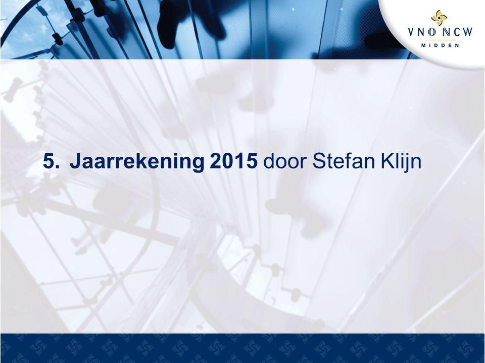 5.Jaarrekening 2015 door Stefan Klijn