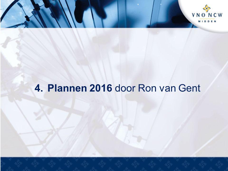 4.Plannen 2016 door Ron van Gent
