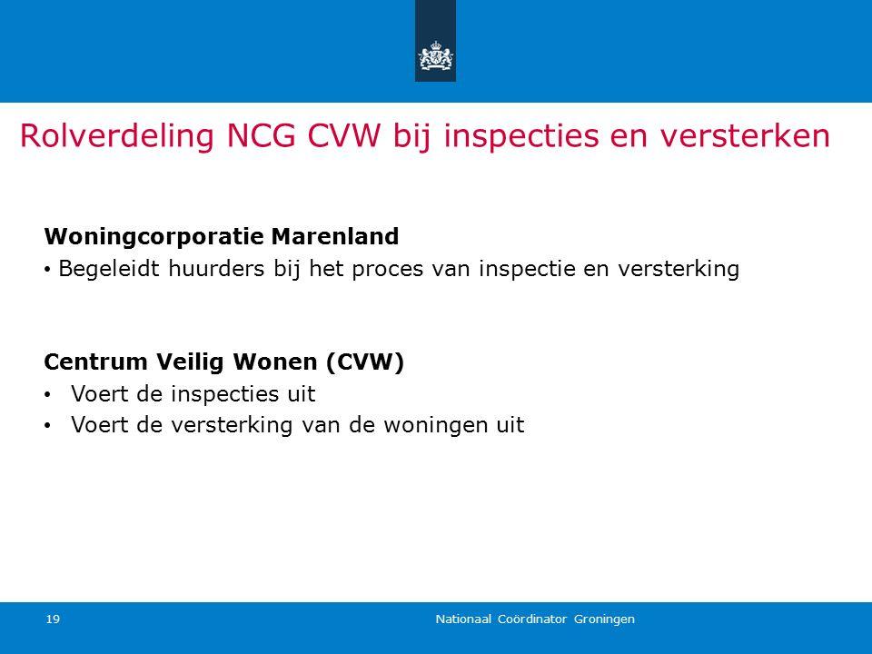 Nationaal Coördinator Groningen 19 Rolverdeling NCG CVW bij inspecties en versterken Woningcorporatie Marenland Begeleidt huurders bij het proces van inspectie en versterking Centrum Veilig Wonen (CVW) Voert de inspecties uit Voert de versterking van de woningen uit