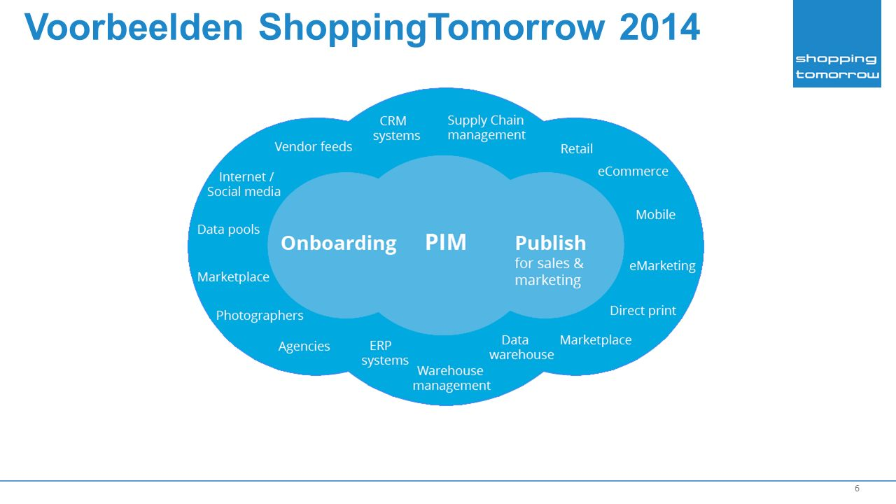 6 Voorbeelden ShoppingTomorrow 2014