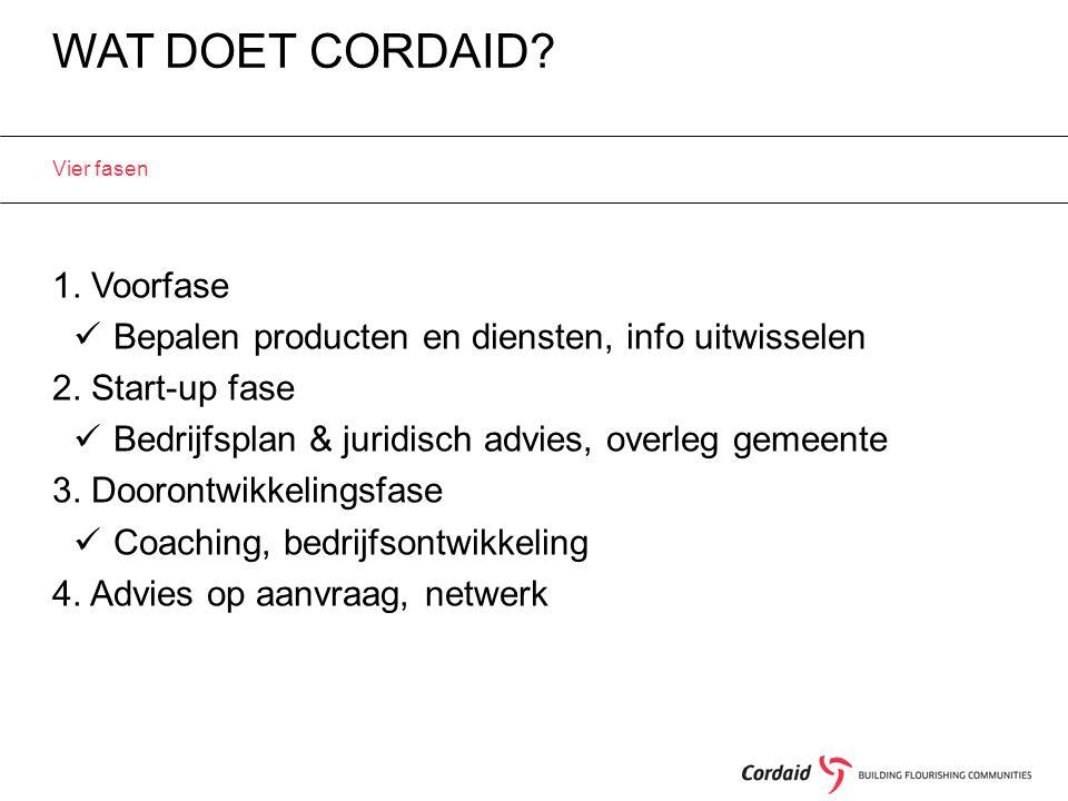 WAT DOET CORDAID? Vier fasen 1. Voorfase Bepalen producten en diensten, info uitwisselen 2. Start-up fase Bedrijfsplan & juridisch advies, overleg gem