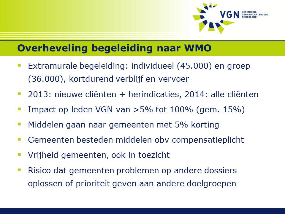 Overheveling begeleiding naar WMO  Extramurale begeleiding: individueel (45.000) en groep (36.000), kortdurend verblijf en vervoer  2013: nieuwe cliënten + herindicaties, 2014: alle cliënten  Impact op leden VGN van >5% tot 100% (gem.