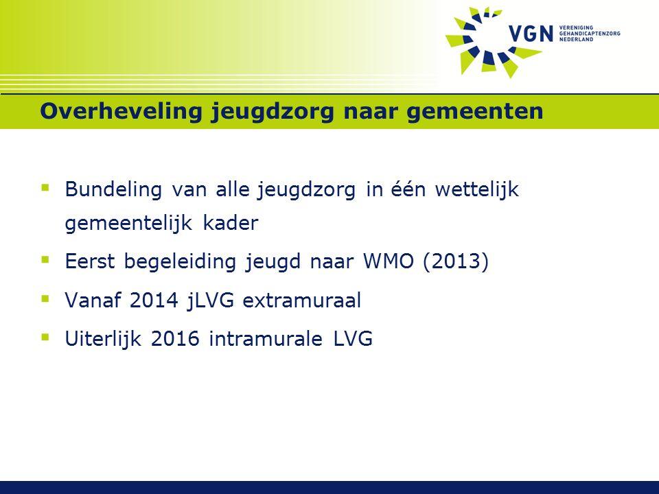 Overheveling jeugdzorg naar gemeenten  Bundeling van alle jeugdzorg in één wettelijk gemeentelijk kader  Eerst begeleiding jeugd naar WMO (2013)  Vanaf 2014 jLVG extramuraal  Uiterlijk 2016 intramurale LVG