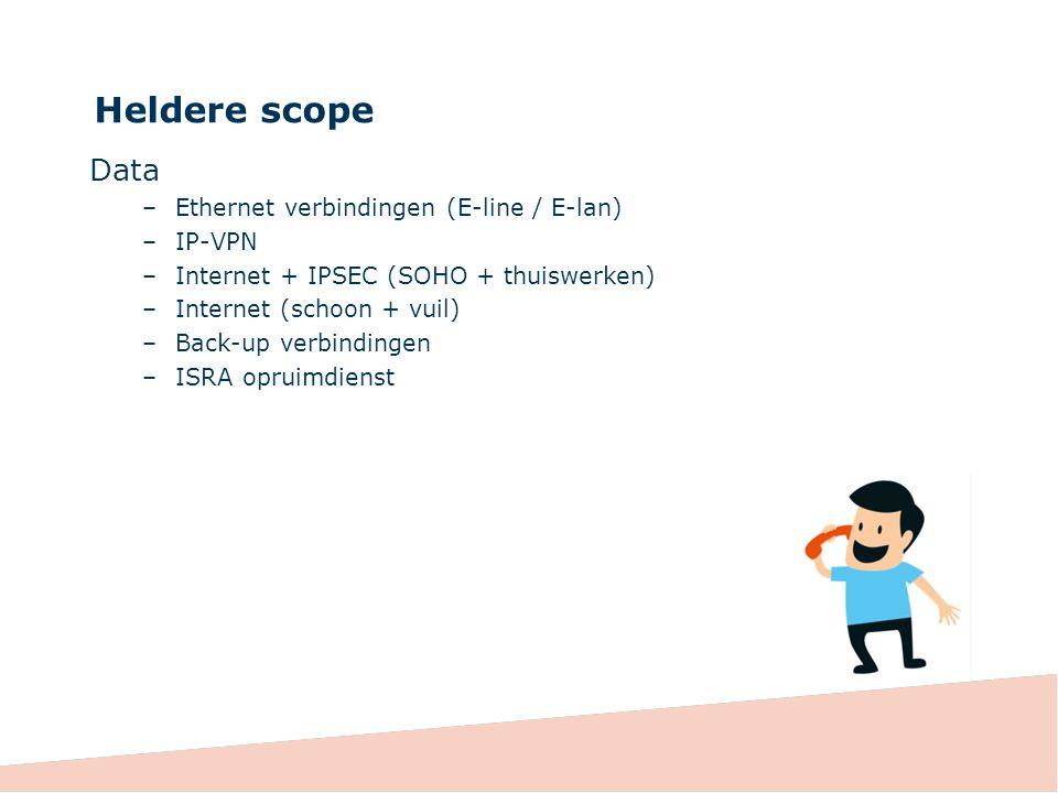 Heldere scope Data –Ethernet verbindingen (E-line / E-lan) –IP-VPN –Internet + IPSEC (SOHO + thuiswerken) –Internet (schoon + vuil) –Back-up verbindingen –ISRA opruimdienst