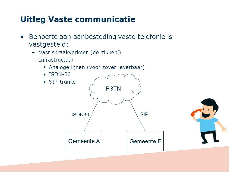 Uitleg Vaste communicatie Behoefte aan aanbesteding vaste telefonie is vastgesteld: –Vast spraakverkeer (de 'tikken') –Infrastructuur Analoge lijnen (voor zover leverbaar) ISDN-30 SIP-trunks PSTN Gemeente A Gemeente B ISDN30 SIP
