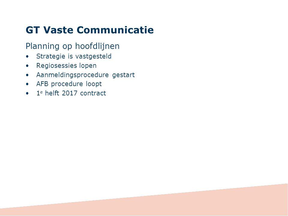 GT Vaste Communicatie Planning op hoofdlijnen Strategie is vastgesteld Regiosessies lopen Aanmeldingsprocedure gestart AFB procedure loopt 1 e helft 2017 contract