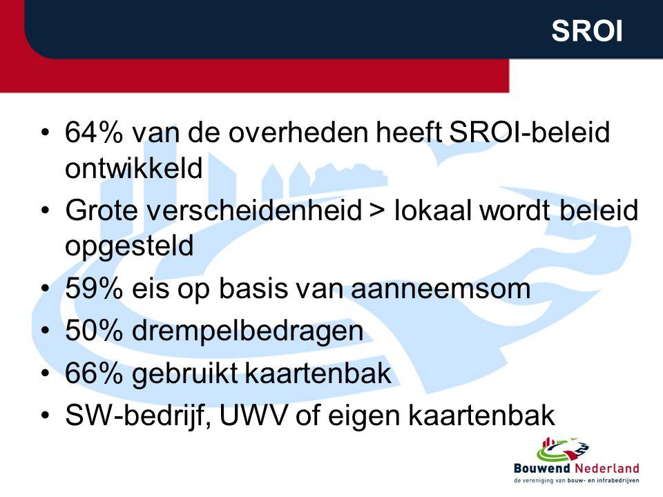 SROI 64% van de overheden heeft SROI-beleid ontwikkeld Grote verscheidenheid > lokaal wordt beleid opgesteld 59% eis op basis van aanneemsom 50% drempelbedragen 66% gebruikt kaartenbak SW-bedrijf, UWV of eigen kaartenbak