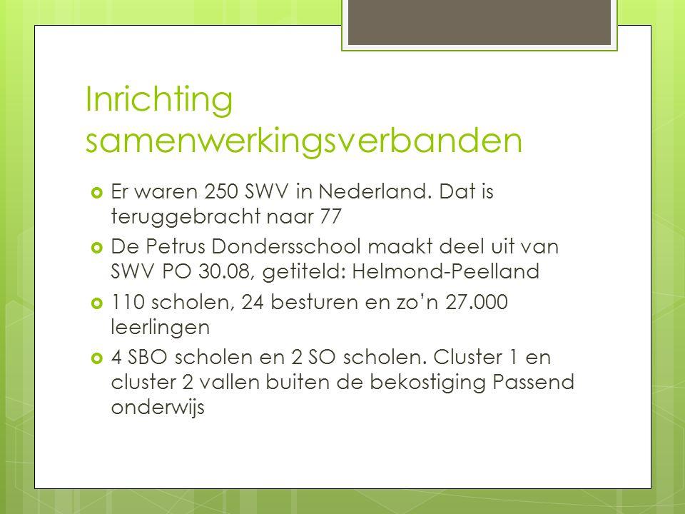 Inrichting samenwerkingsverbanden  Er waren 250 SWV in Nederland.