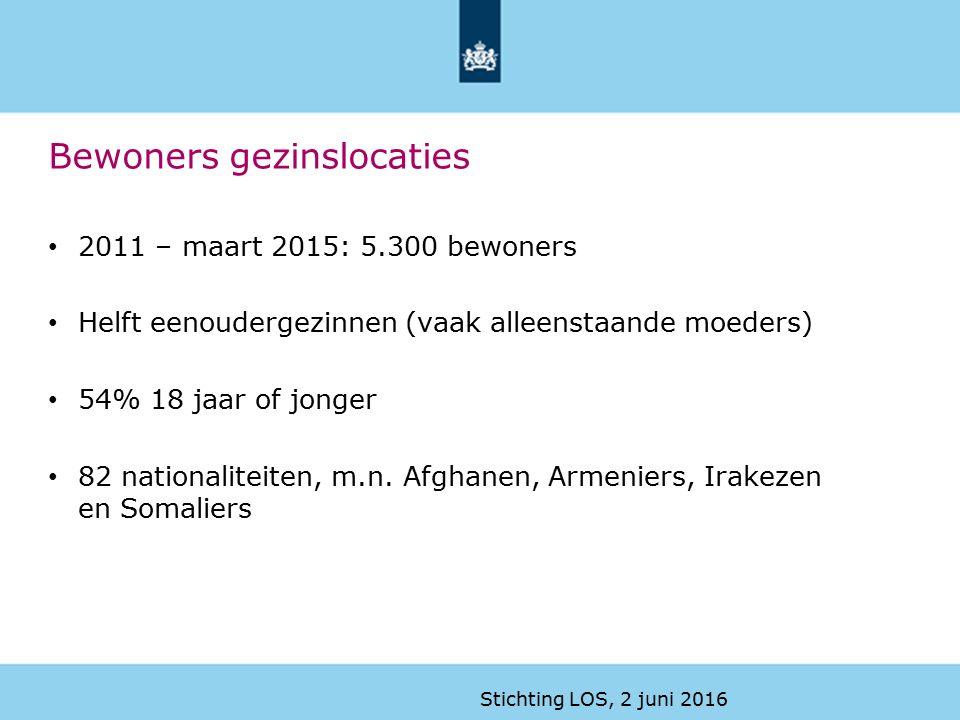 Belgische delegatie 30 maart 2016 Bewoners gezinslocaties 2011 – maart 2015: 5.300 bewoners Helft eenoudergezinnen (vaak alleenstaande moeders) 54% 18 jaar of jonger 82 nationaliteiten, m.n.