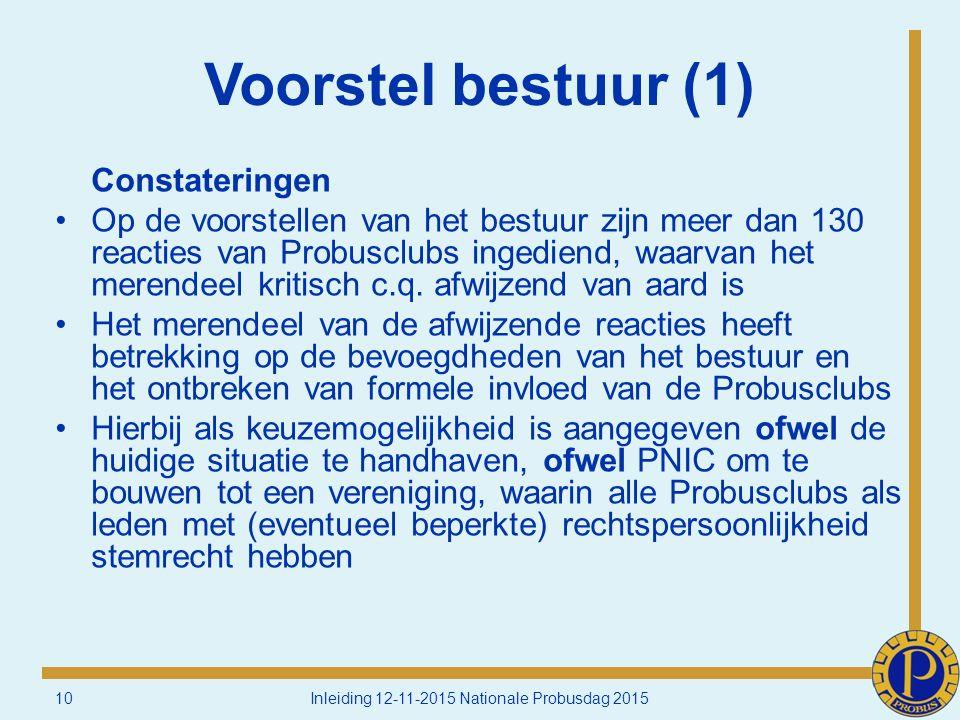 Voorstel bestuur (1) Constateringen Op de voorstellen van het bestuur zijn meer dan 130 reacties van Probusclubs ingediend, waarvan het merendeel kritisch c.q.