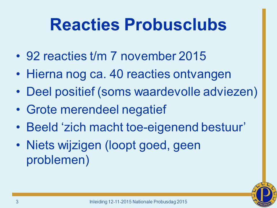 Reacties Probusclubs 92 reacties t/m 7 november 2015 Hierna nog ca.