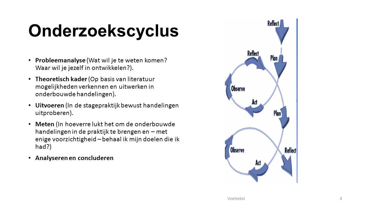 Onderzoekscyclus Probleemanalyse (Wat wil je te weten komen? Waar wil je jezelf in ontwikkelen?). Theoretisch kader (Op basis van literatuur mogelijkh
