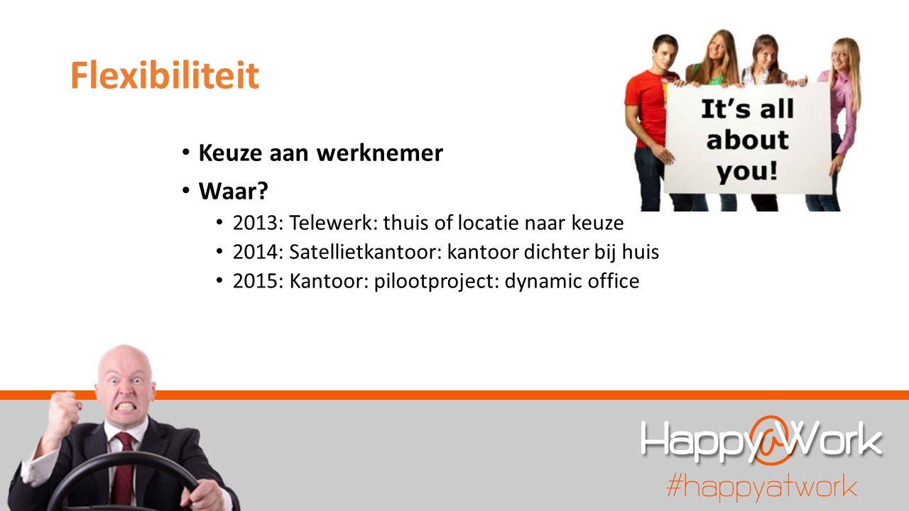 Flexibiliteit Keuze aan werknemer Waar? 2013: Telewerk: thuis of locatie naar keuze 2014: Satellietkantoor: kantoor dichter bij huis 2015: Kantoor: pi