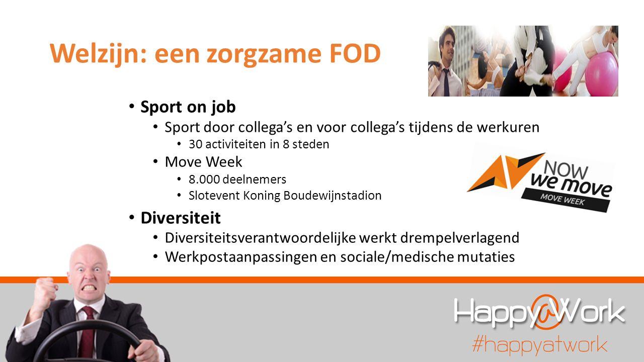 Welzijn: een zorgzame FOD Sport on job Sport door collega's en voor collega's tijdens de werkuren 30 activiteiten in 8 steden Move Week 8.000 deelneme